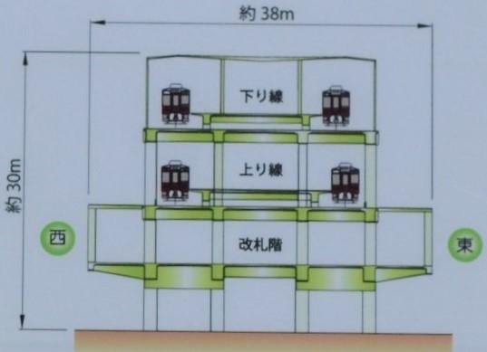 阪急淡路駅は4階に.jpg